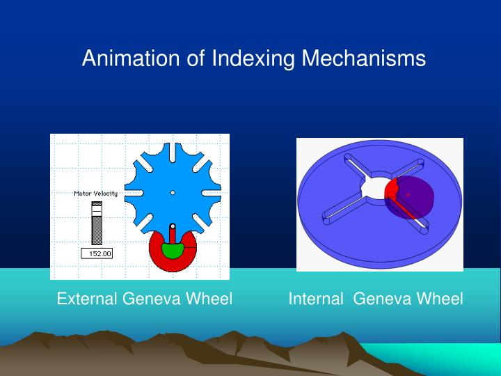 Animation of Indexing Mechanisms