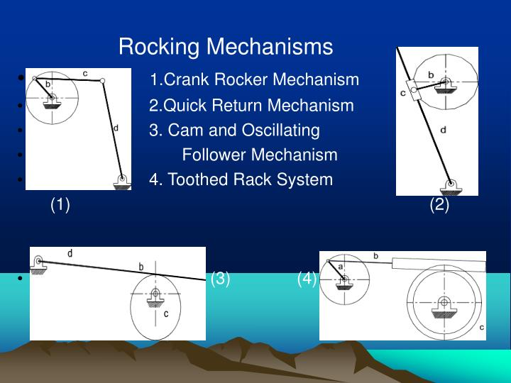 Rocking Mechanisms