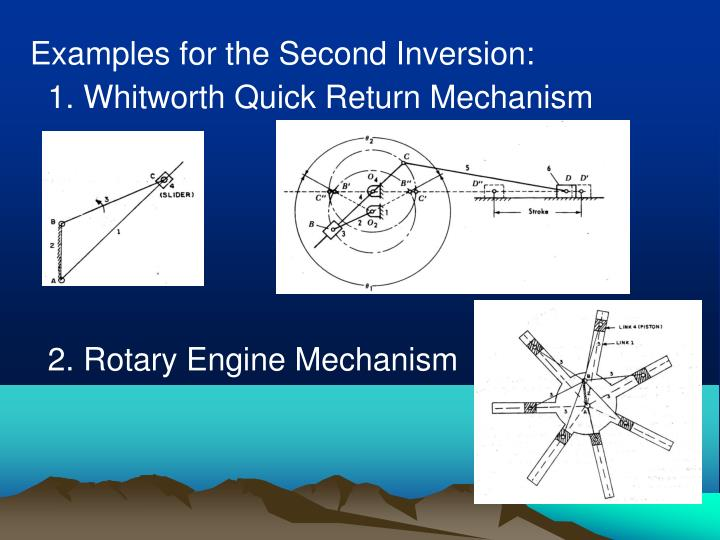Examples for the Second Inversion: