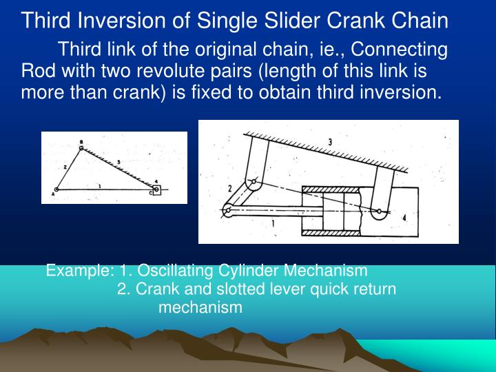 Third Inversion of Single Slider Crank Chain