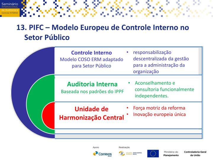 13. PIFC