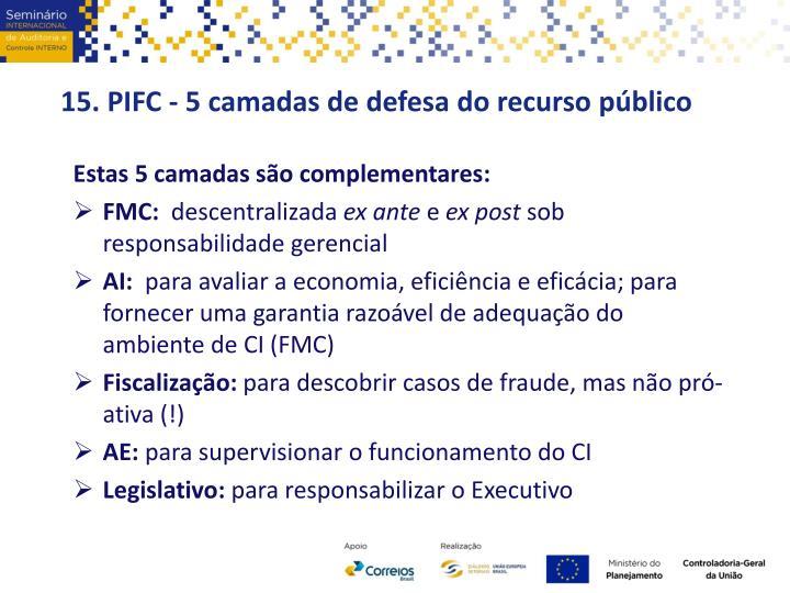 15. PIFC
