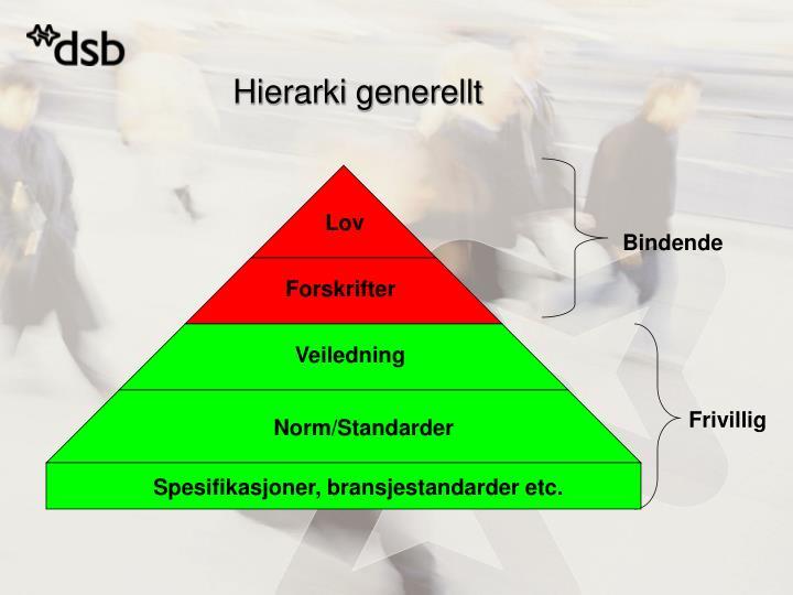 Hierarki generellt