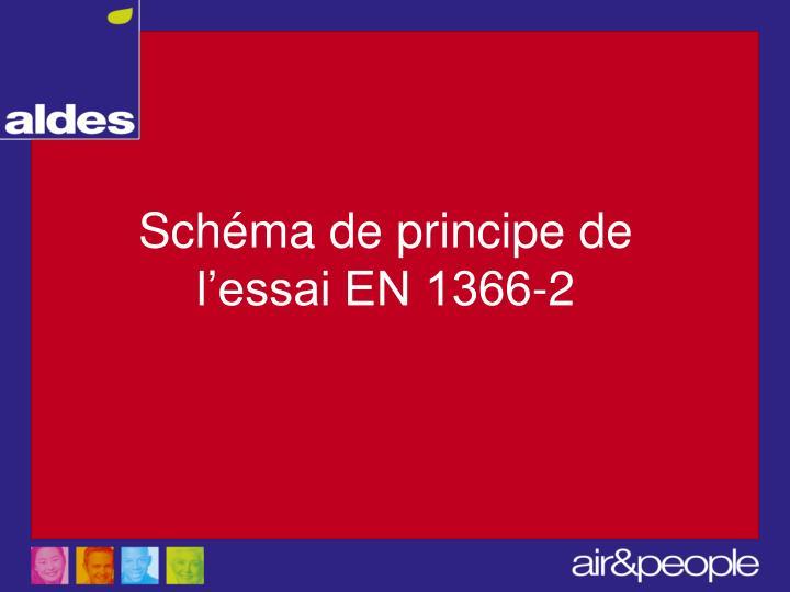 Schéma de principe de l'essai EN 1366-2