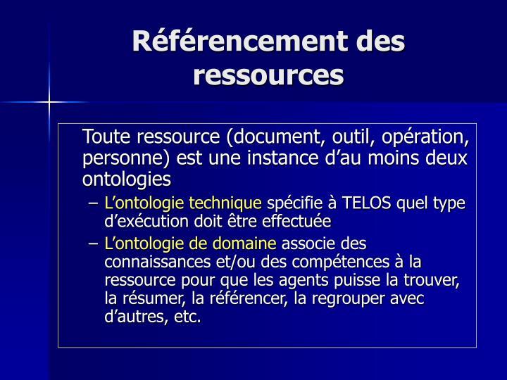 Référencement des ressources