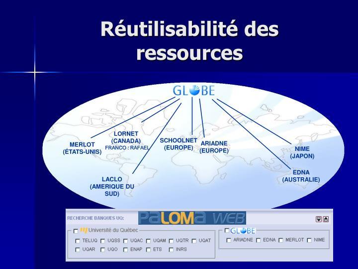 Réutilisabilité des ressources