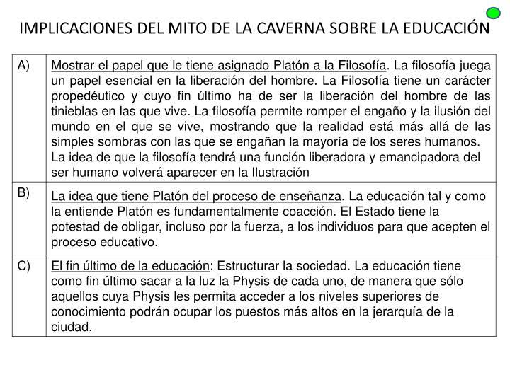 IMPLICACIONES DEL MITO DE LA CAVERNA SOBRE LA EDUCACIÓN