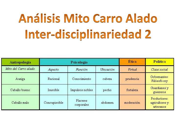 Análisis Mito Carro