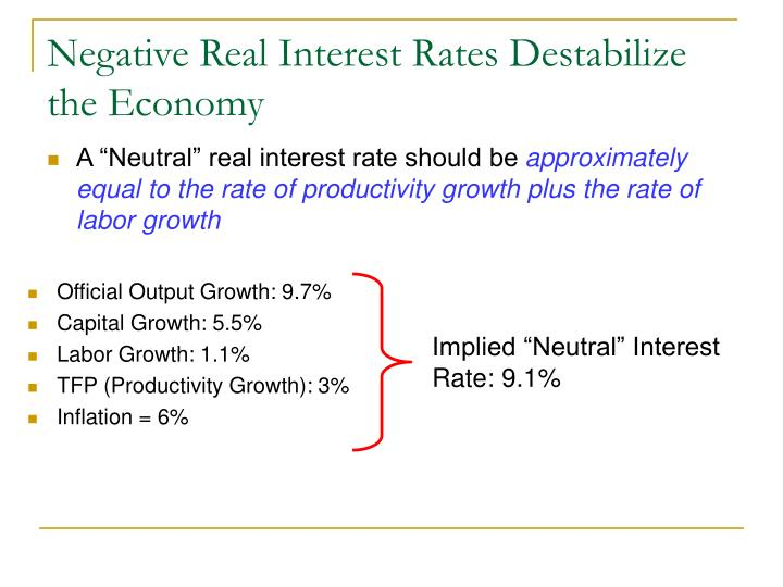 Negative Real Interest Rates Destabilize the Economy