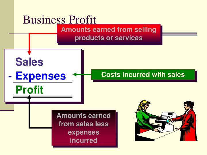 Business Profit
