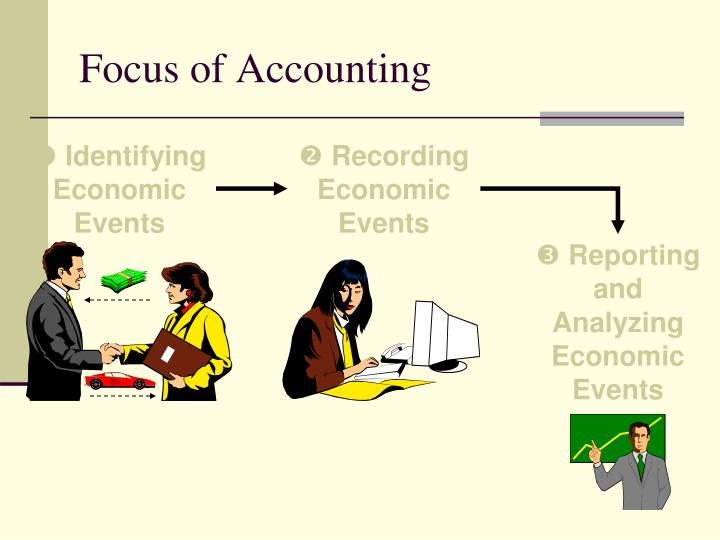 Focus of Accounting