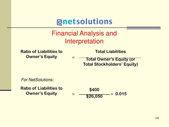Ratio of Liabilities to Owner's Equity