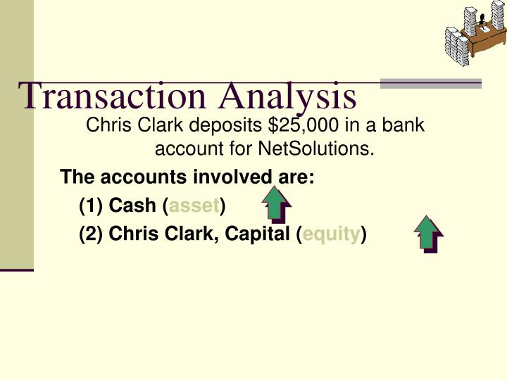 Chris Clark deposits $25,000 in a bank account for NetSolutions.
