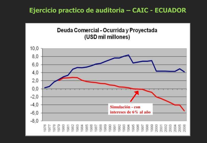 Ejercicio practico de auditoria – CAIC - ECUADOR