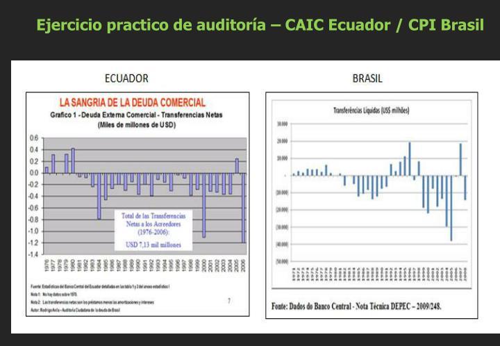 Ejercicio practico de auditoría – CAIC Ecuador / CPI Brasil