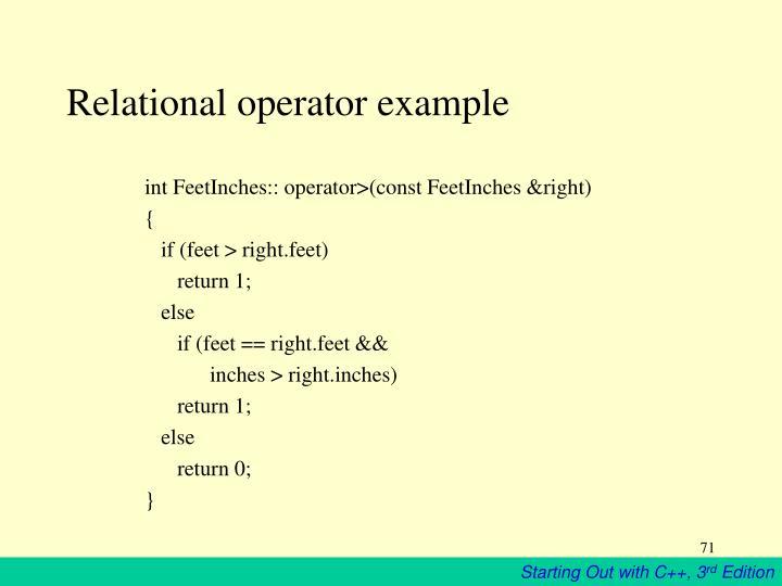 Relational operator example