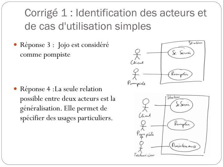Corrigé 1 : Identification des acteurs et de cas d'utilisation simples