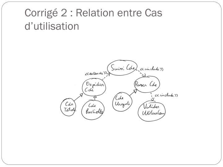 Corrigé 2 : Relation entre Cas d'utilisation