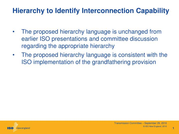 Hierarchy to identify interconnection capability