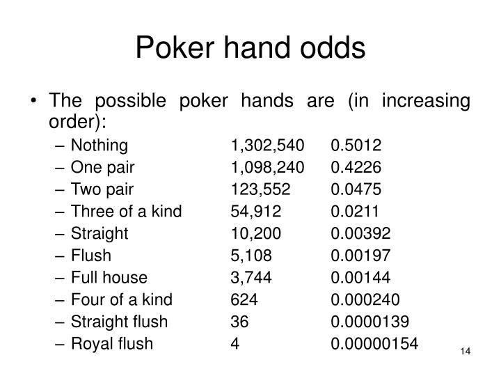 Poker hand odds