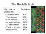 the roulette table1