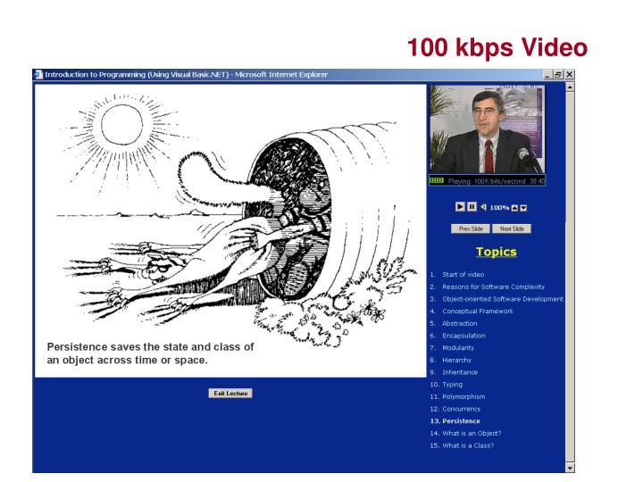 100 kbps Video