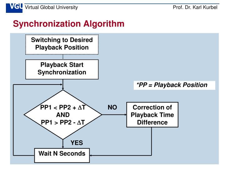 Synchronization Algorithm