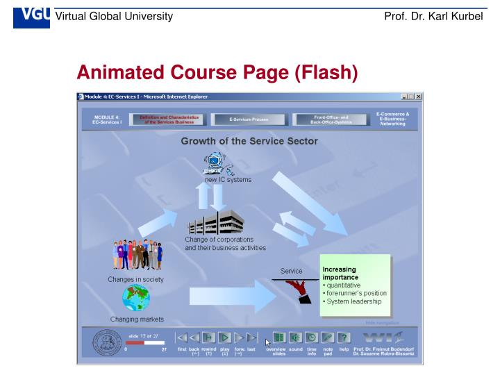 Animated Course Page (Flash)