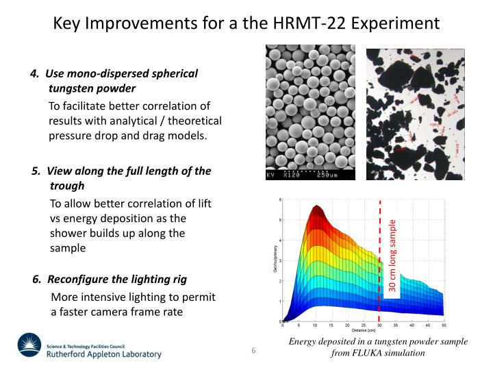 Key Improvements for a the HRMT-22 Experiment