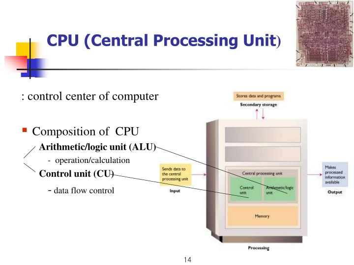 CPU (Central Processing Unit