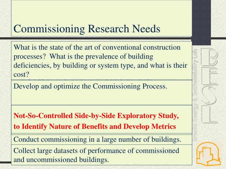 Commissioning Research Needs