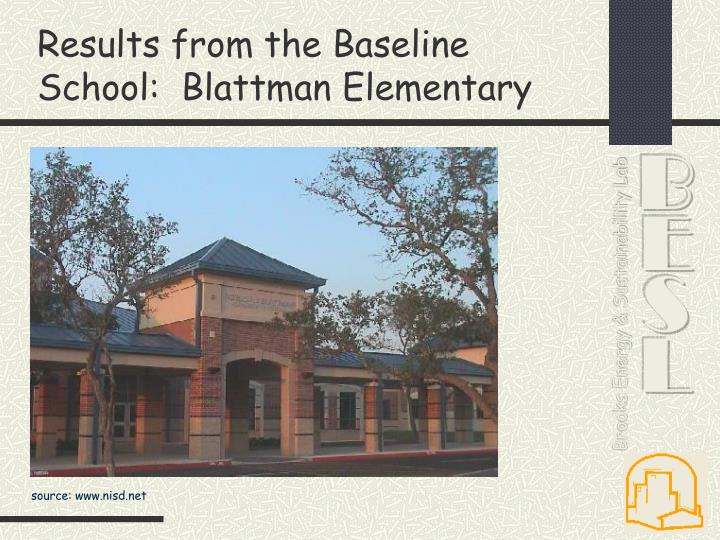 Results from the Baseline School:  Blattman Elementary