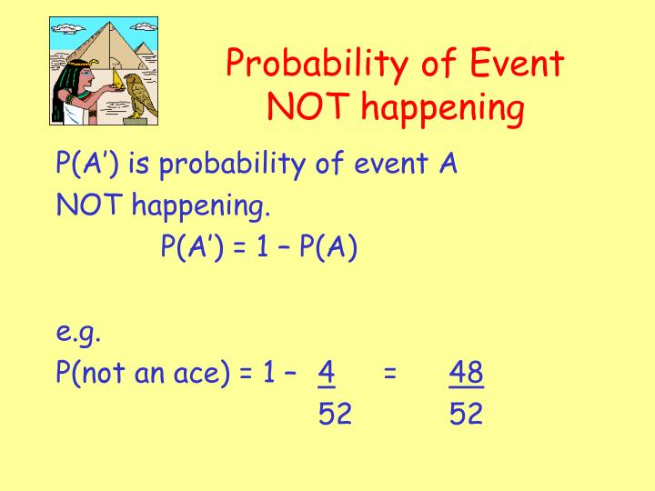 Probability of Event NOT happening