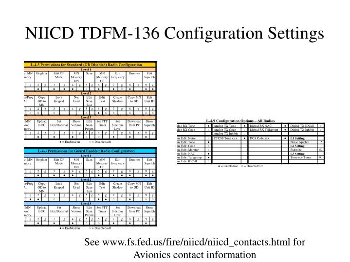 NIICD TDFM-136 Configuration Settings