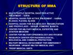 structure of mma