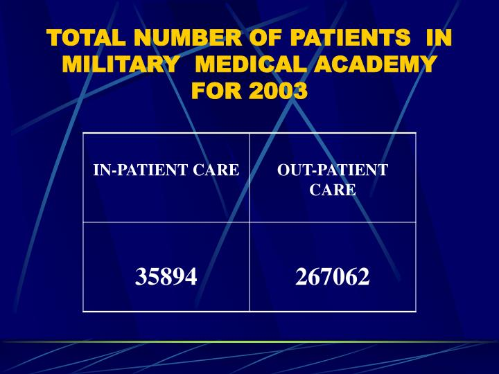 TOTAL NUMBER OF PATIENTS  IN