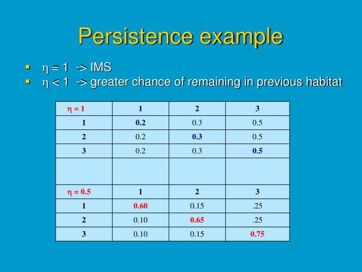 Persistence example