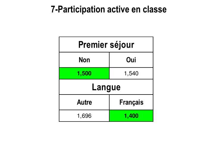 7-Participation active en classe
