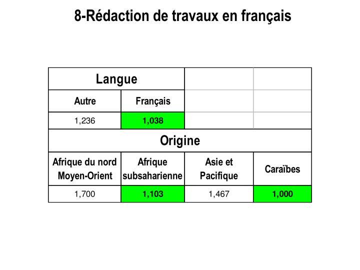 8-Rédaction de travaux en français