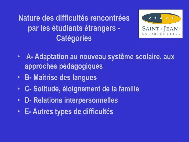 Nature des difficultés rencontrées par les étudiants étrangers - Catégories