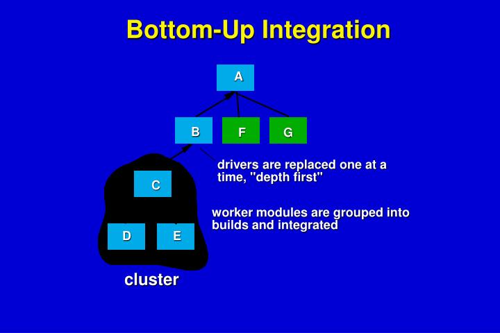 Bottom-Up Integration