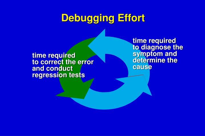 Debugging Effort