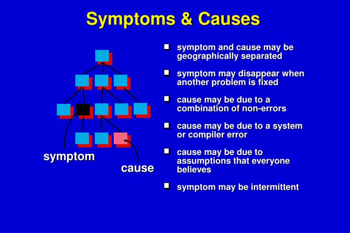 Symptoms & Causes