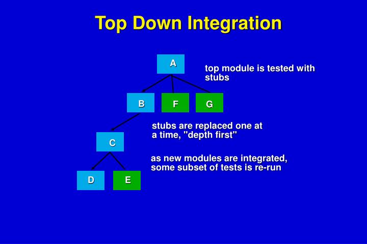 Top Down Integration