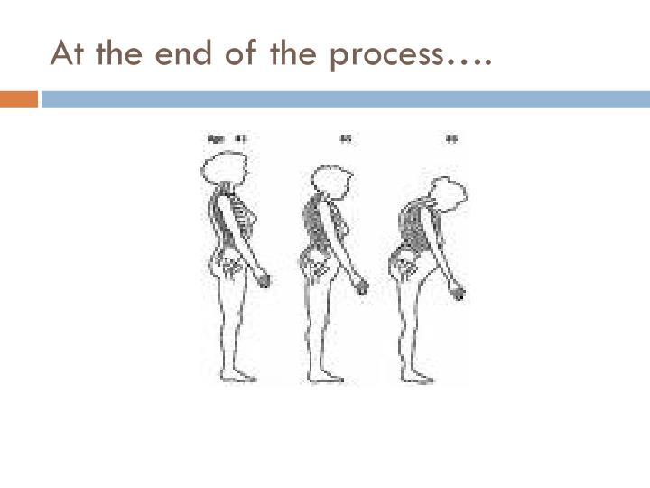 At the end of the process….