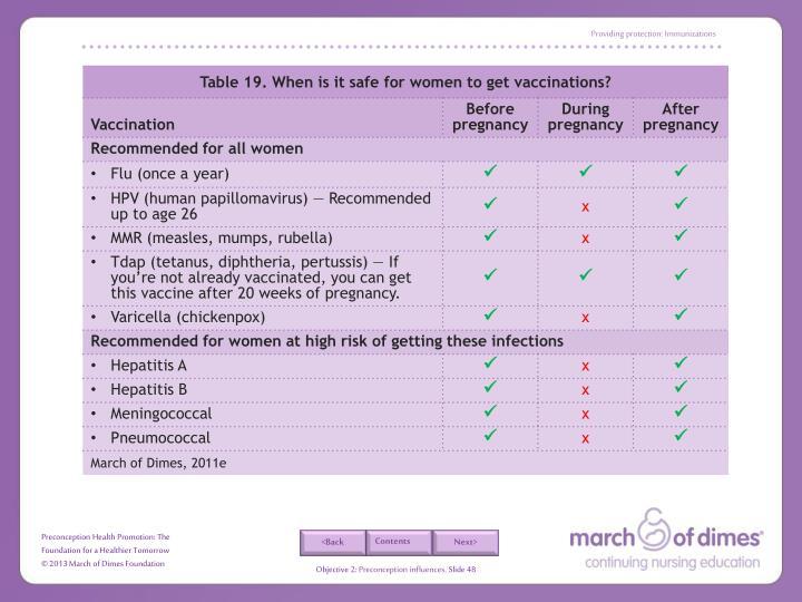 Providing protection: Immunizations