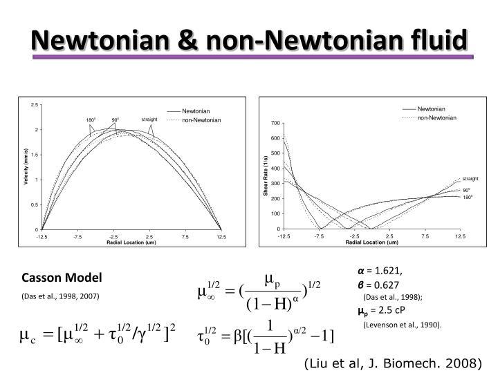 Newtonian & non-Newtonian fluid
