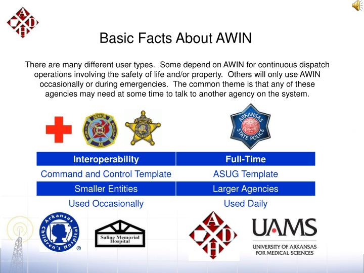 Basic Facts About AWIN