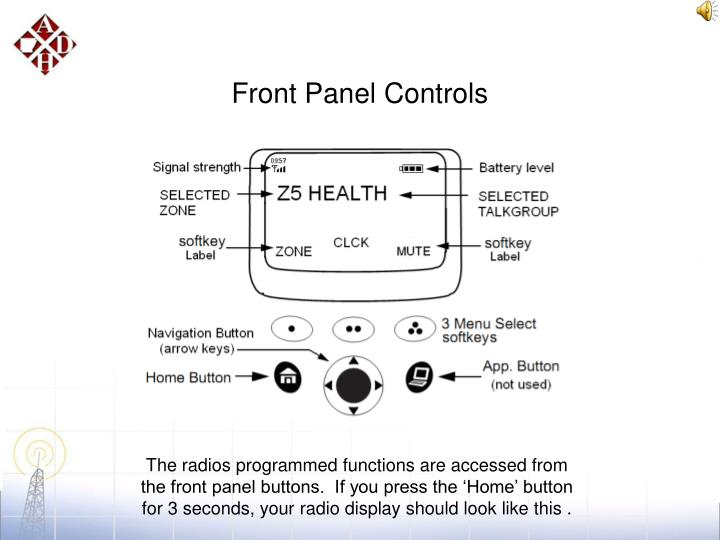 Front Panel Controls