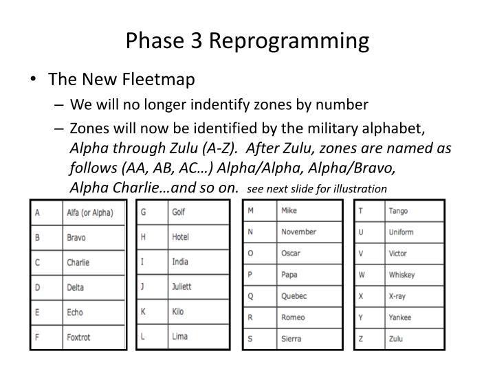 Phase 3 Reprogramming